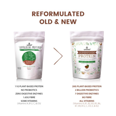 Unived Plant-Based Superfoods Protein Powder New Formulation