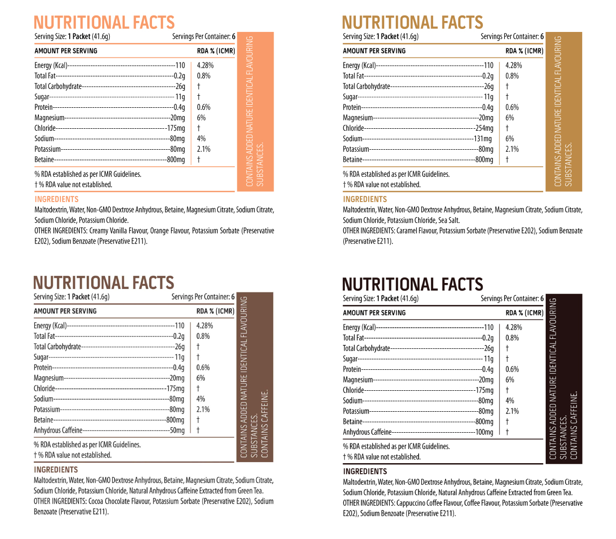 UNIVED GELS NUTRITIONAL FACTS
