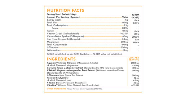 Unived PMS Management Nutrition Facts